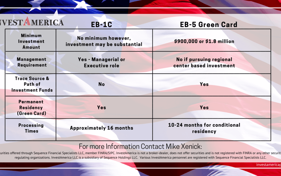 EB1-C vs. EB-5 Green Card Comparison Chart