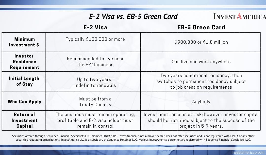E-2 Visa vs. EB-5 Green Card Comparison Chart